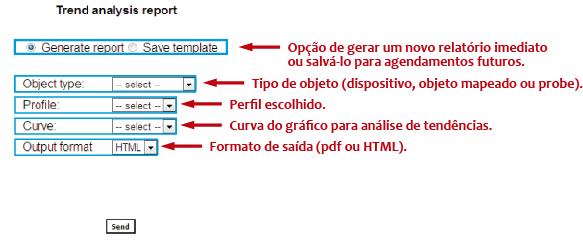 Figura 4: Geração de relatórios para análise de tendências.