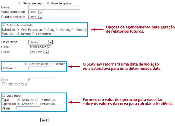 Figura 5: Geração de templates para análise de tendências.