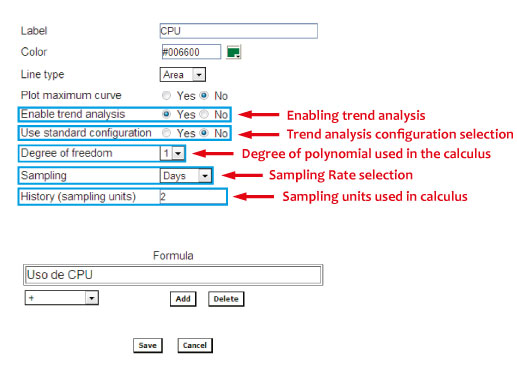 Figure 1: SLAview trend analysis activation steps