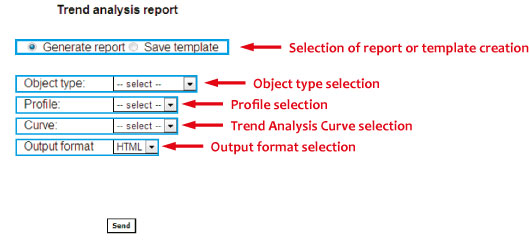 Figure 4: Trend Analysis report generation.