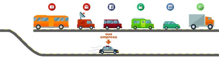 Figura 2: Liberando un carril para las aplicaciones importantes para el funcionamiento de la empresa
