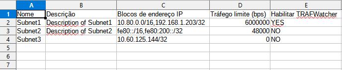 Planilha do arquivo de importação de sub-redes